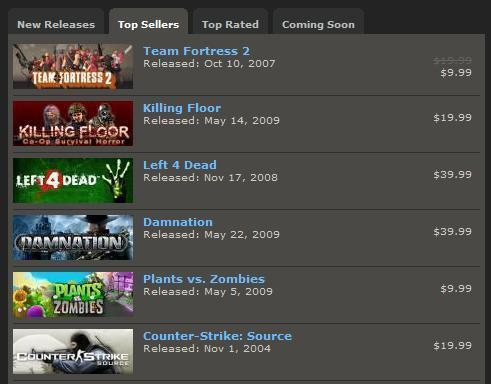 killing floor sales